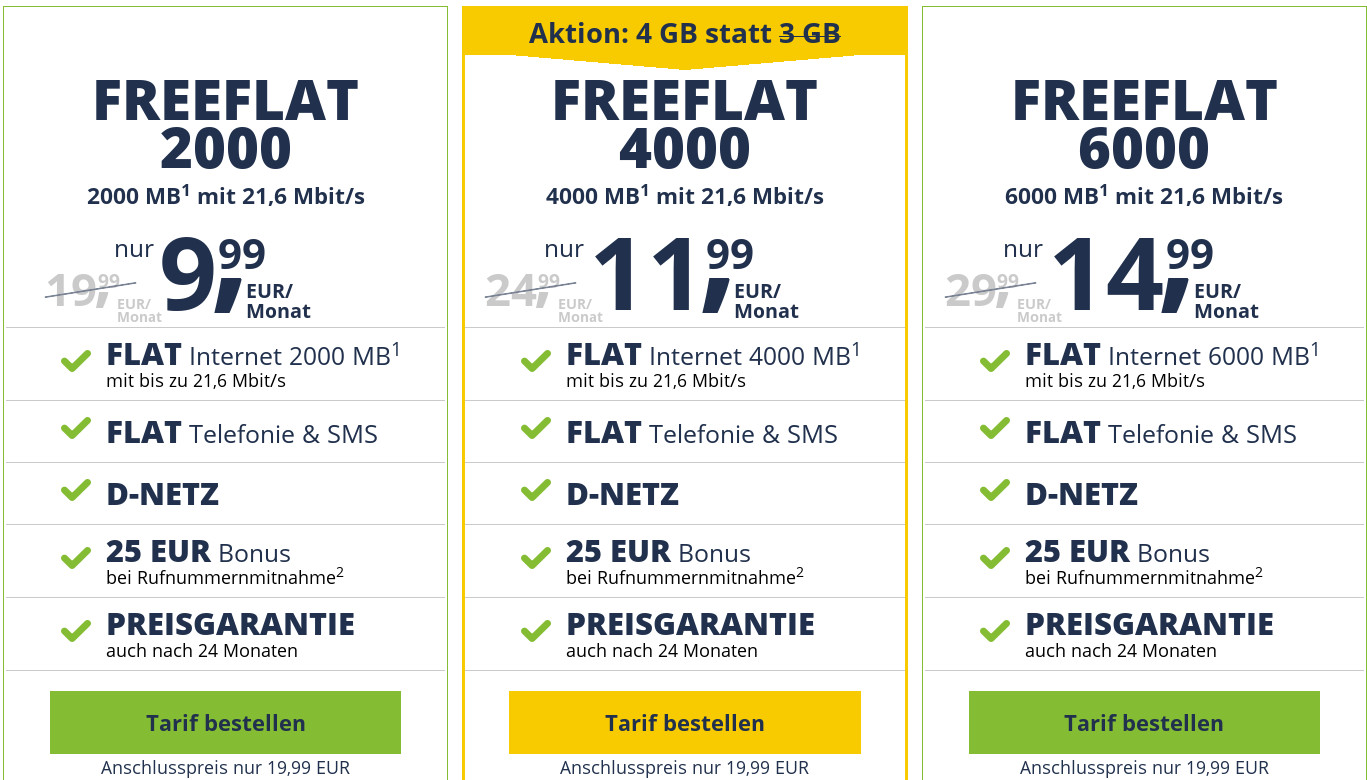 Allnet Flat Tarife Im Telekom D1 Netz